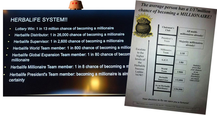 Herbalife-Impossible-Lottery