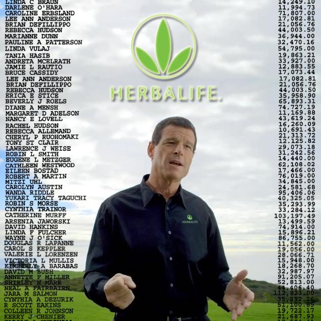 Herbalife-Pain-in-the-Sky-Dreams