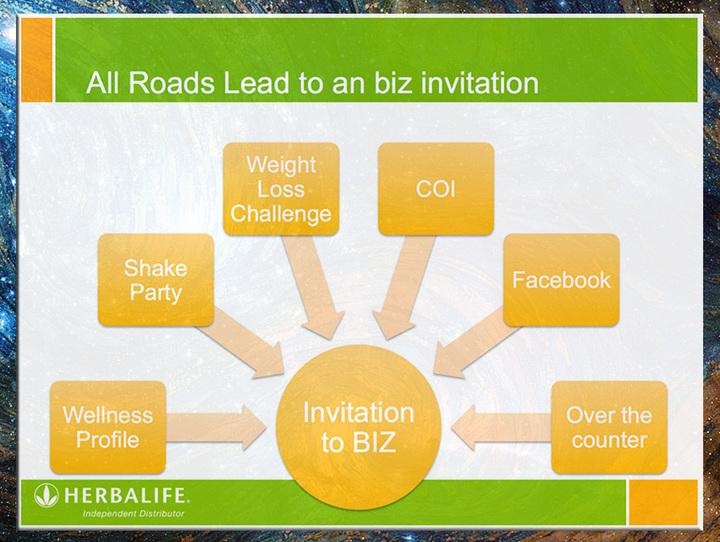 all-roads-lead-to-biz-op